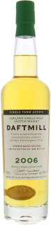 Daftmill - Summer Batch Release 2006 46%