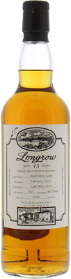 Longrow - 13 Years Old Open Day 2018 58.7% 2005