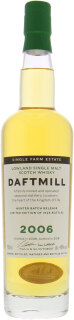 Daftmill - Winter Batch Release 2006 46%