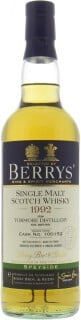 20 Years Old Berry Bros & Rudd Cask:100152 51.5%20 Years Old Berry Bros & Rudd Cask:100152 51.5%